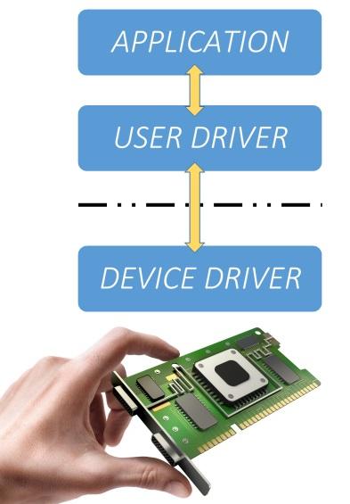 Drivers Quanta Wireless Network & Wireless Cards
